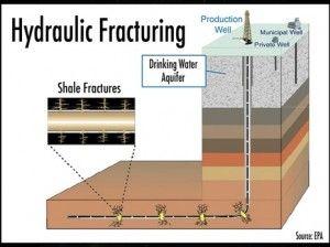 Fracking - EPA