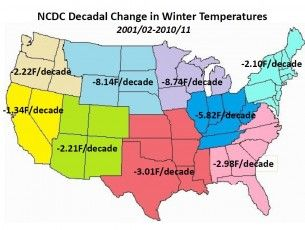 Global Cooling ncdc_regions_winter_2001-2011
