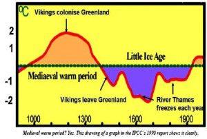 medieval Warm Period1