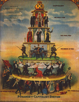 275px-Pyramid_of_Capitalist_System