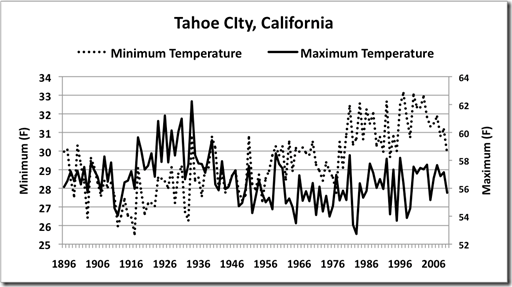 tahoe.clip