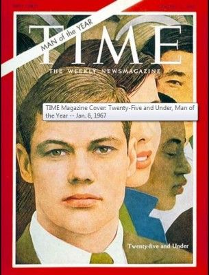 Man of the Year 1966