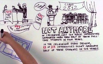 Video: Why college tuition has increased so much in Calif.