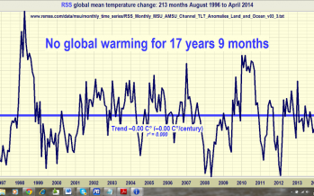 Gov. Brown blames wildfires on global warming