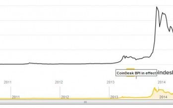 CA legalizes Bitcoin