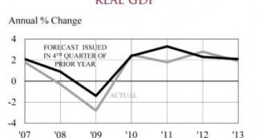 Chapman Forecast: Steady CA growth