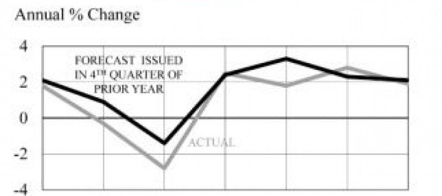 Chapman Forecast: Steady CA growth