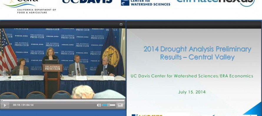 Will CA groundwater regulation bring shortages?