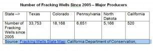 fracking wells 2