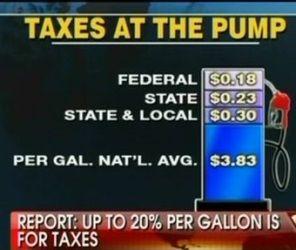 fnc-taxesatpump