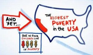 ca.poverty