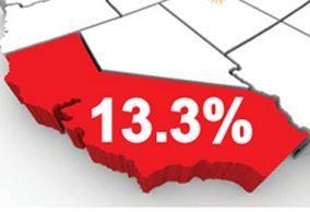 california taxes, 13.3 percent