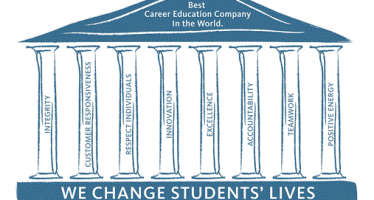 """CA continues to lead nation in """"diploma-mill"""" colleges"""