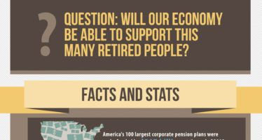 Graphic shows pension reform ideas