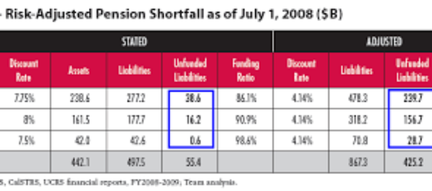 Mish on Stanford pension study
