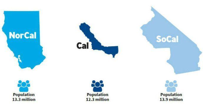 Plan to split California into three states makes it onto November ballot